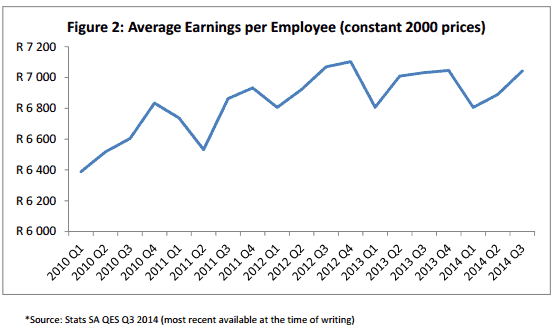 average-earnings-per-employee